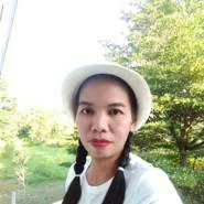 userukw03's profile photo