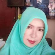 sitin127662's profile photo