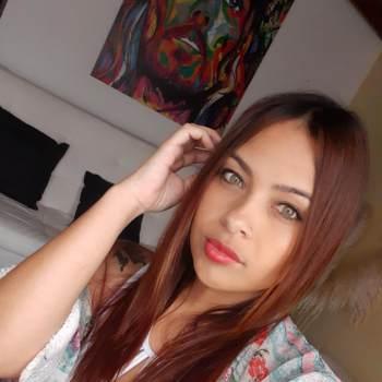cindye699688_Antioquia_Single_Female