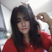 nnampucht's profile photo