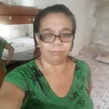 irasemas676327_Ciudad De Mexico_Single_Female