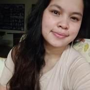 mommyf809481's profile photo