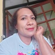 yatie024285's profile photo