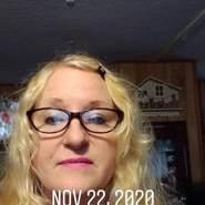 terric831081's profile photo