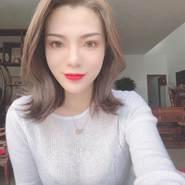 wanjunl's profile photo