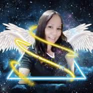 megannen's profile photo