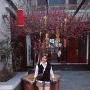 chin289's profile photo