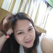 gerlier's profile photo