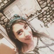 shqyeq's profile photo