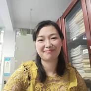 userzb0518's profile photo