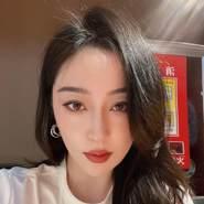 userqzu273's profile photo