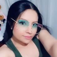 sandram667533's profile photo