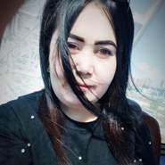 lazizo144102's profile photo