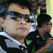 zuriadi9090's profile photo