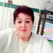 thomash32472's profile photo