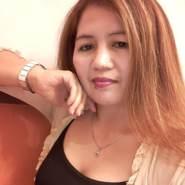 jenniferd416245's profile photo