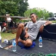 mazu941's profile photo