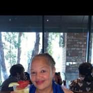 catherine12398's profile photo
