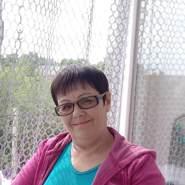 tatyanar831452's profile photo