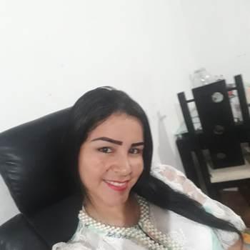 mariaz269777_Distrito Capital_미혼_여성