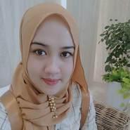 fitrialdiansyaha's profile photo