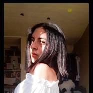miavii2's profile photo
