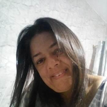 guadalupe746899_New York_רווק_נקבה