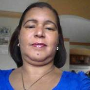 dignas669751's profile photo