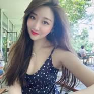 xiz6572's profile photo