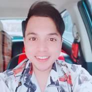 worrapongb's profile photo