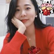 userzokjf05238's profile photo