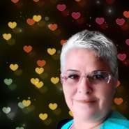 evar784's profile photo
