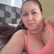 vedellam's profile photo