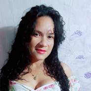 chiky255375's profile photo