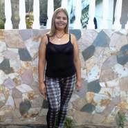 adrianaguevara766360's profile photo