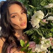 makonjuolan's profile photo