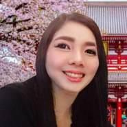 shaine842923's profile photo
