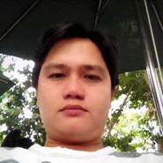 ngocd574256's profile photo