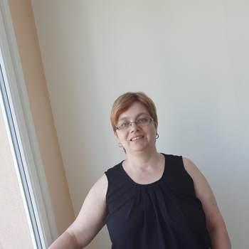 katerinak665242_Praha Hlavni Mesto_Single_Female