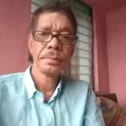 mohiuddina306999's profile photo