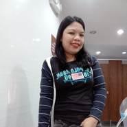 kulitk53357's profile photo