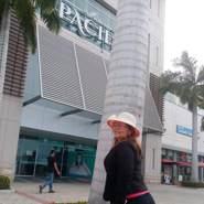 cecilag's profile photo