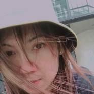 DIANA_WONGKAE's profile photo