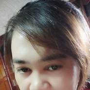 issitam's profile photo