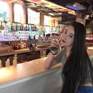 grdu244's profile photo