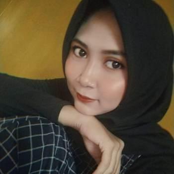 melia_09_Jawa Barat_Single_Female