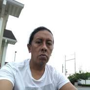 tonyv128981's profile photo