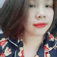 phuong1995's profile photo