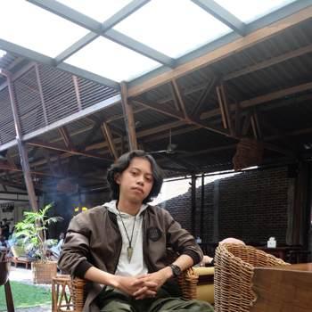 aditiyaa725308_Jawa Barat_Single_Männlich