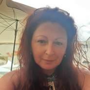 ceskovahana's profile photo